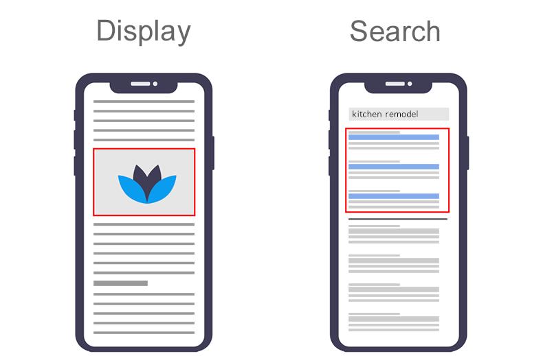 Google Display Network versus Google Search Network